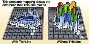 pressuremapping